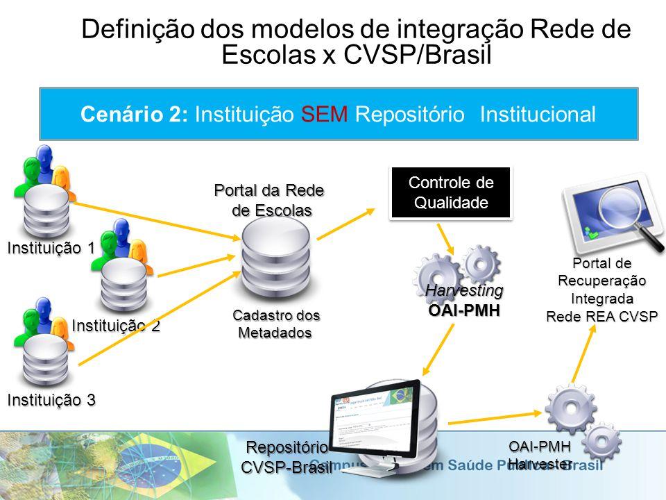 Definição dos modelos de integração Rede de Escolas x CVSP/Brasil