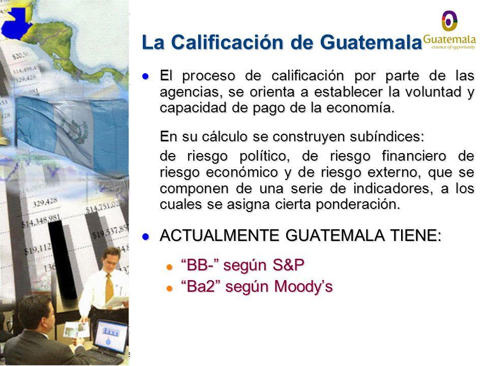 La Calificación de Guatemala