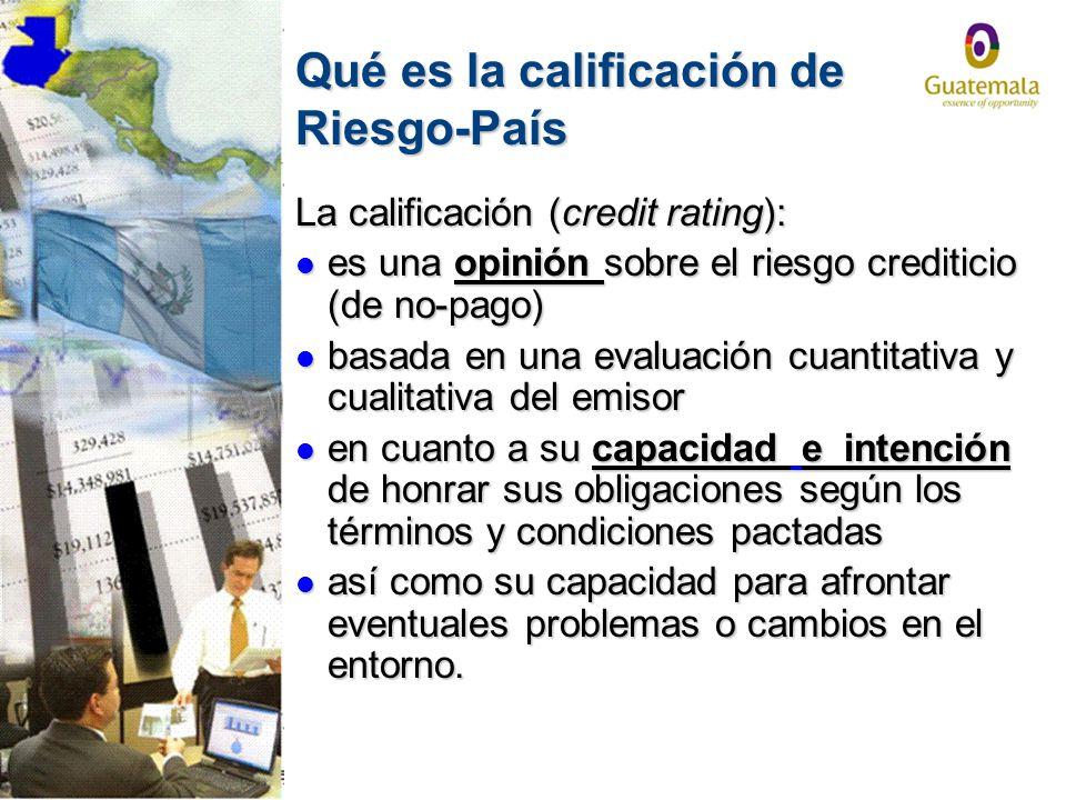 Qué es la calificación de Riesgo-País
