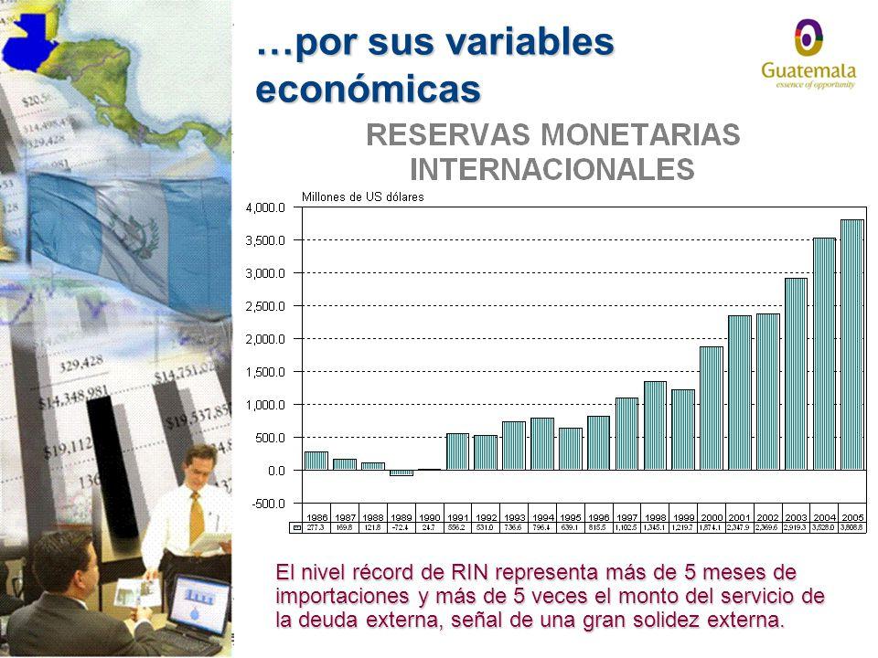 …por sus variables económicas