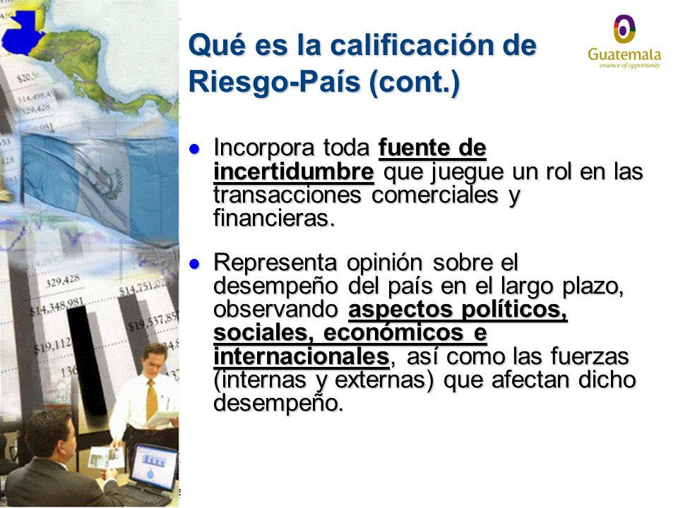 Qué es la calificación de Riesgo-País (cont.)