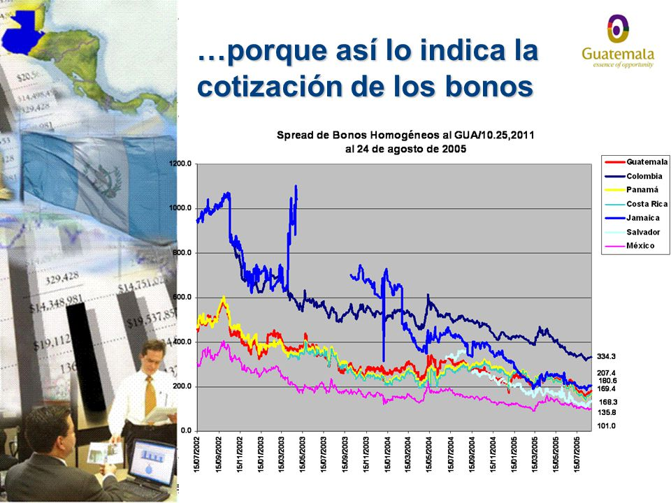 …porque así lo indica la cotización de los bonos