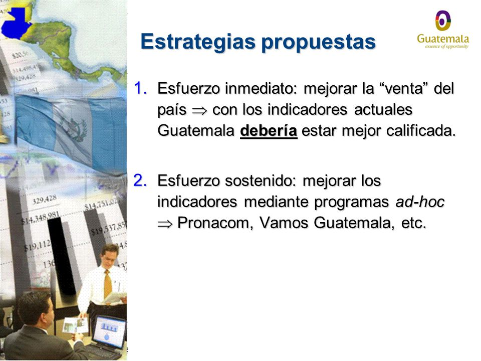 Estrategias propuestas
