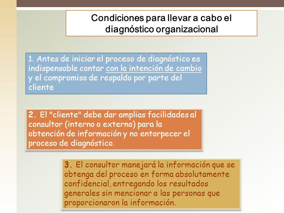 Condiciones para llevar a cabo el diagnóstico organizacional