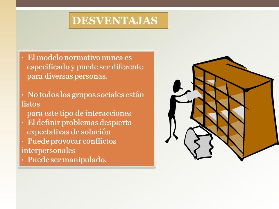 DESVENTAJAS · El modelo normativo nunca es