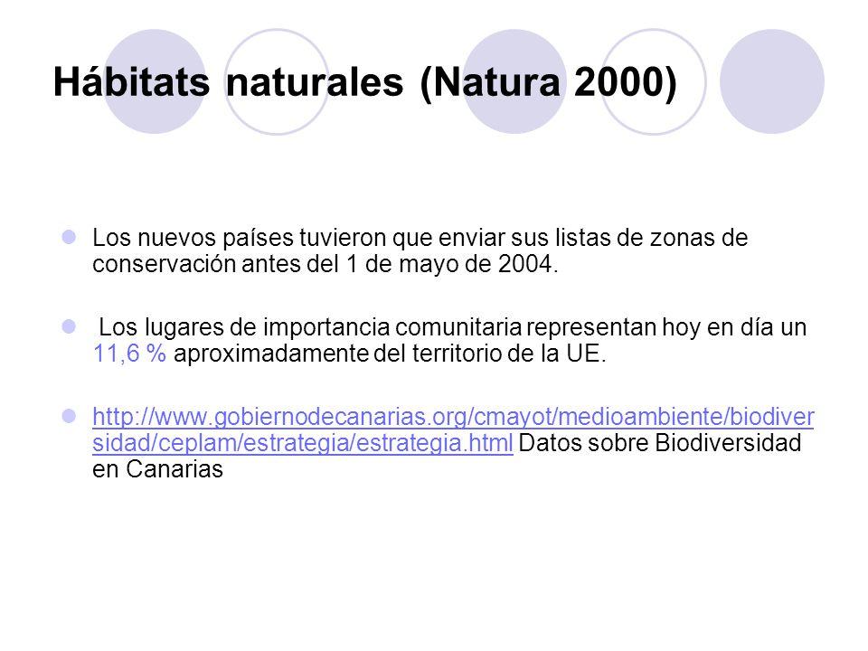 Hábitats naturales (Natura 2000)