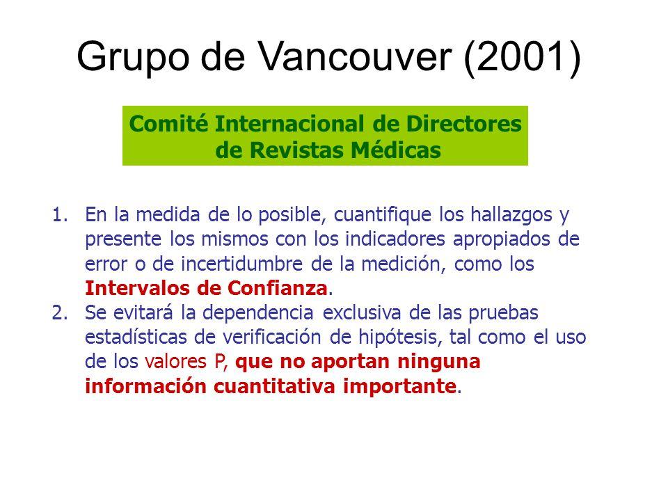 Comité Internacional de Directores