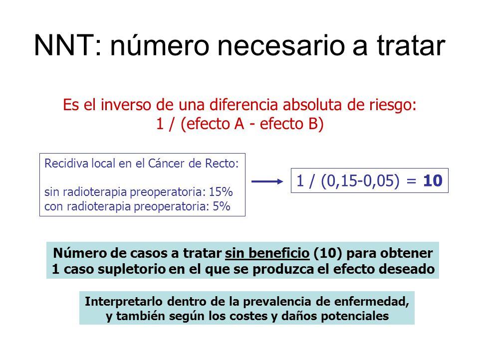 NNT: número necesario a tratar