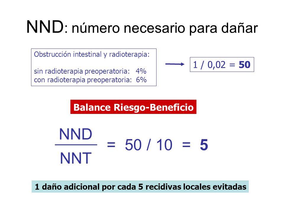 NND: número necesario para dañar