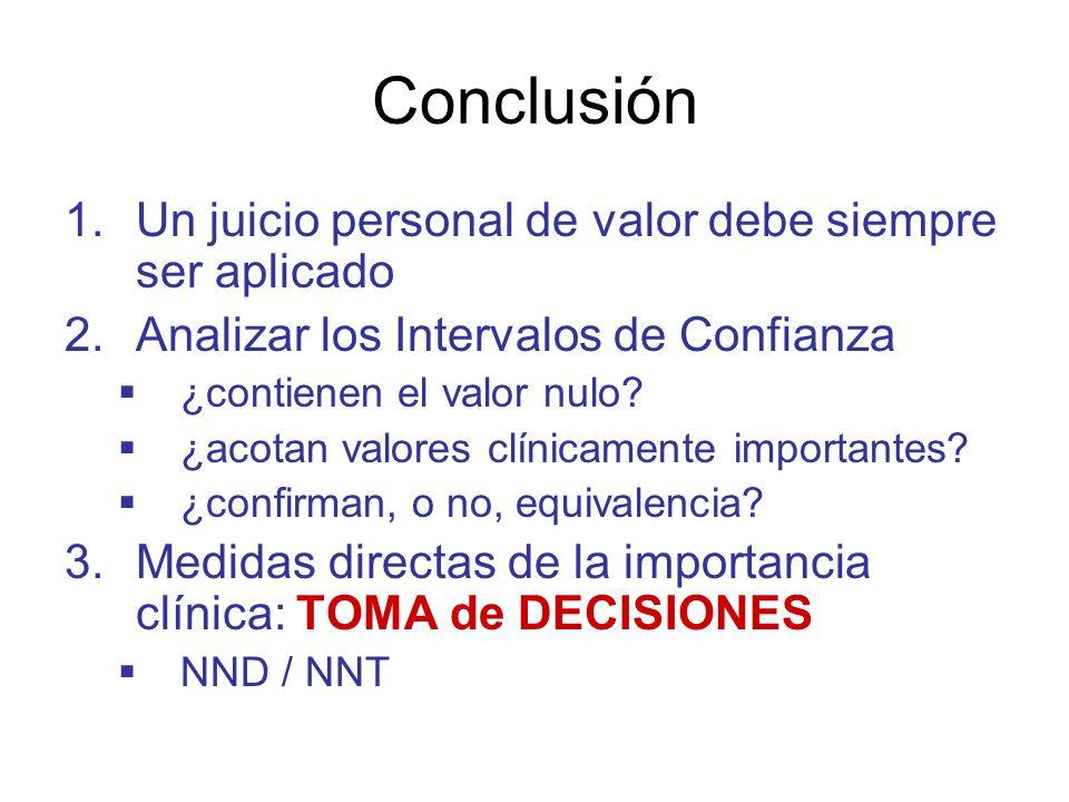 Conclusión Un juicio personal de valor debe siempre ser aplicado