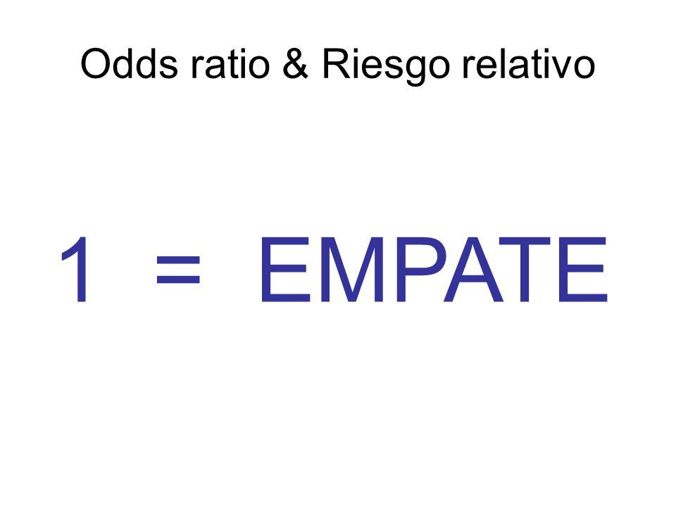 Odds ratio & Riesgo relativo