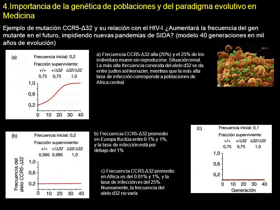 4.Importancia de la genética de poblaciones y del paradigma evolutivo en Medicina