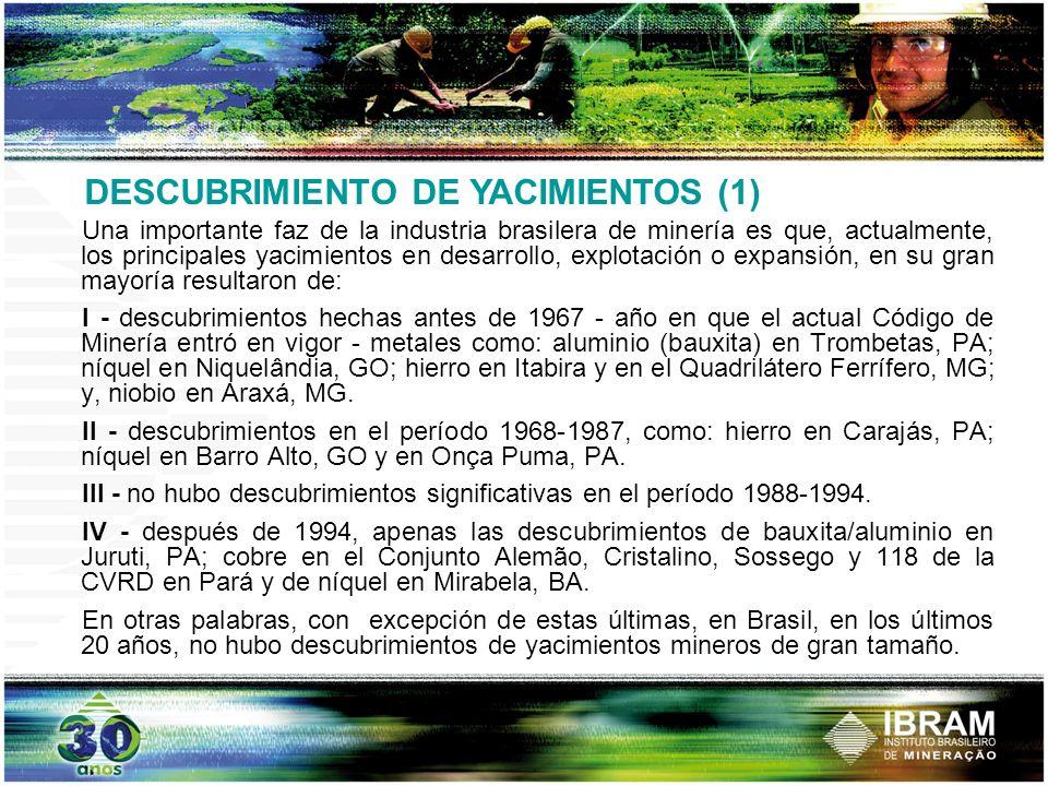 DESCUBRIMIENTO DE YACIMIENTOS (1)