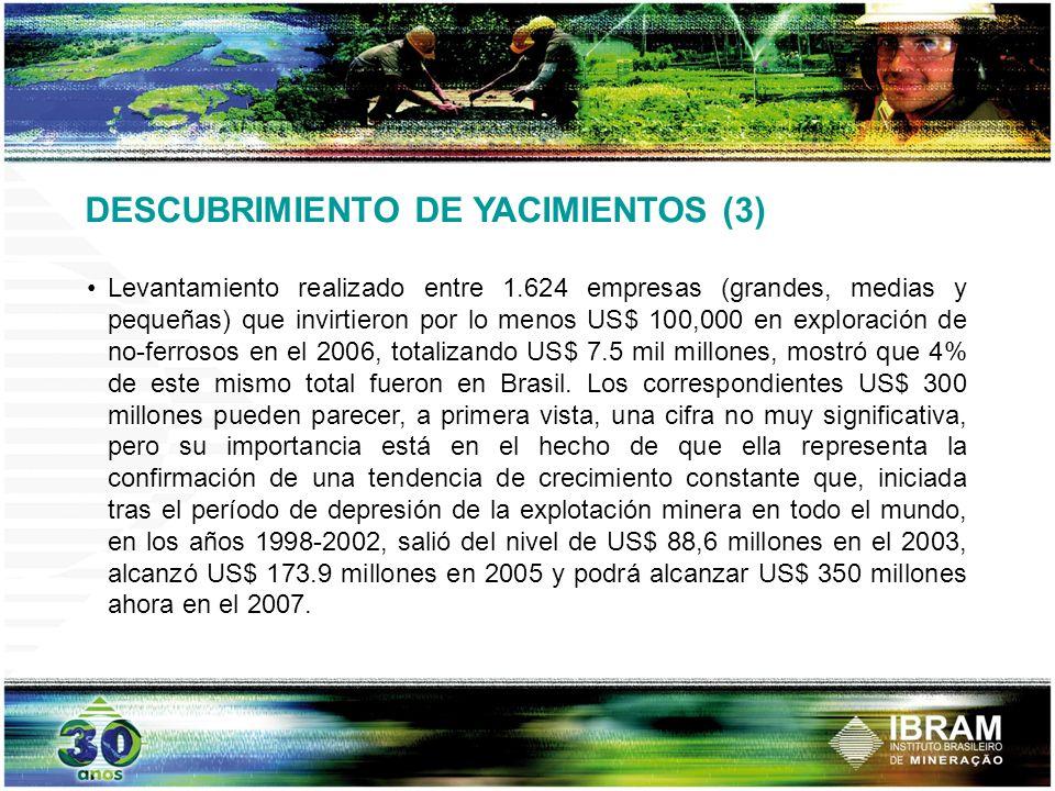 DESCUBRIMIENTO DE YACIMIENTOS (3)