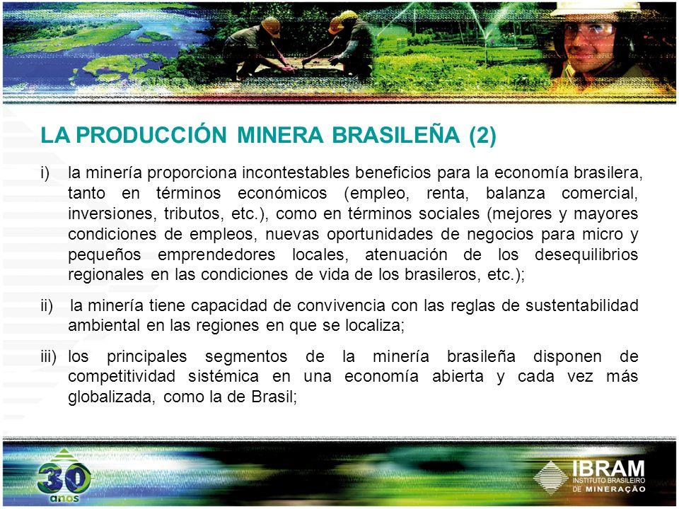 LA PRODUCCIÓN MINERA BRASILEÑA (2)