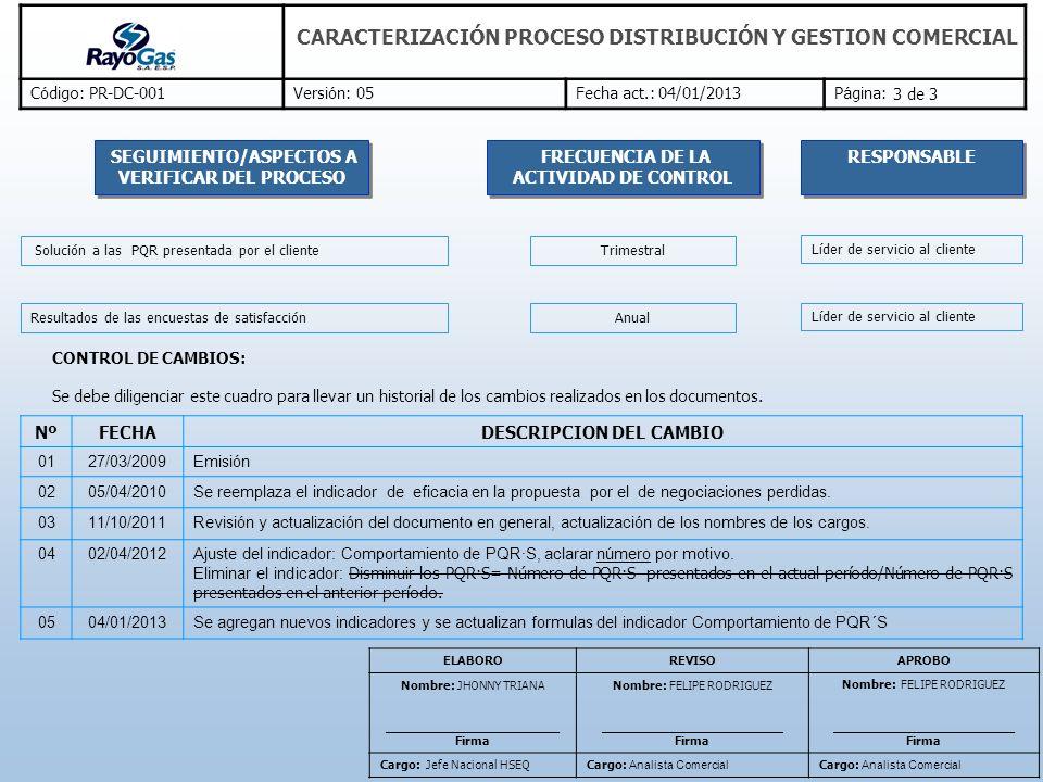 SEGUIMIENTO/ASPECTOS A DESCRIPCION DEL CAMBIO