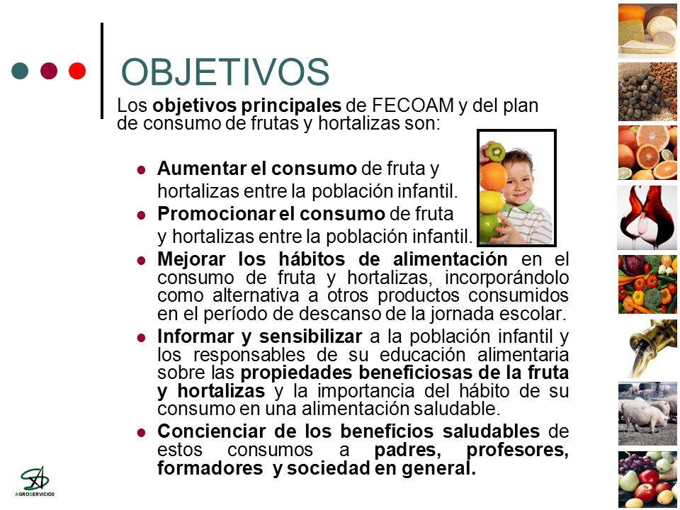OBJETIVOS Los objetivos principales de FECOAM y del plan de consumo de frutas y hortalizas son: Aumentar el consumo de fruta y.