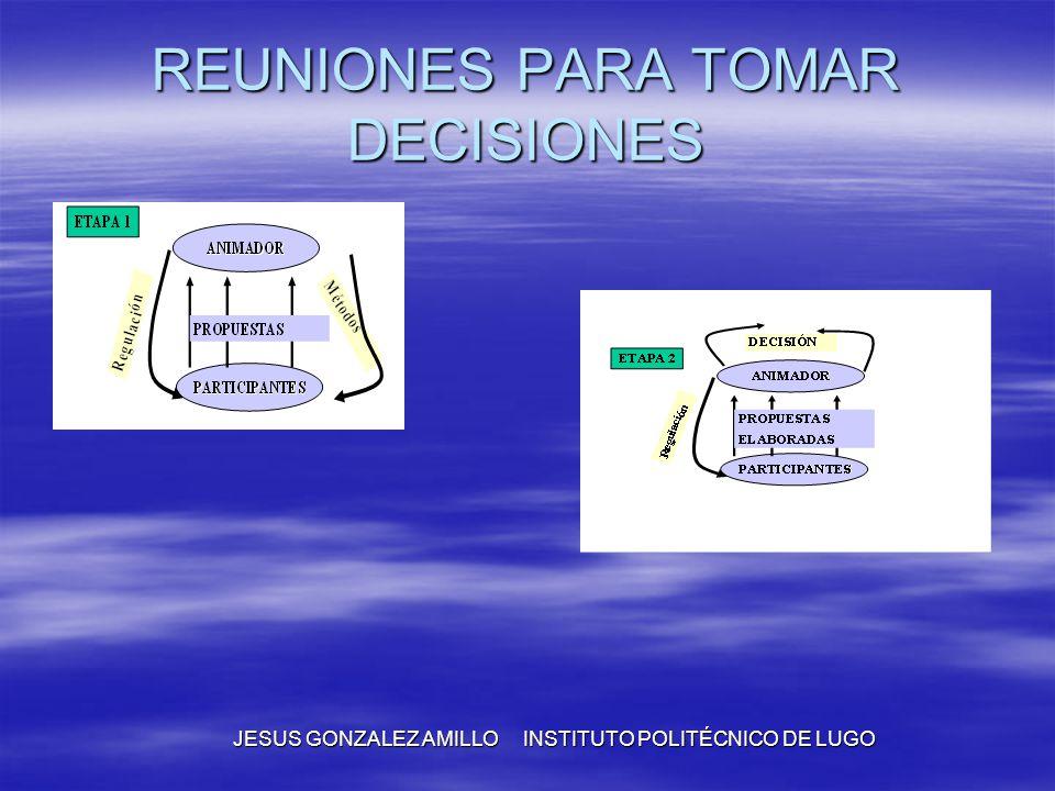 REUNIONES PARA TOMAR DECISIONES