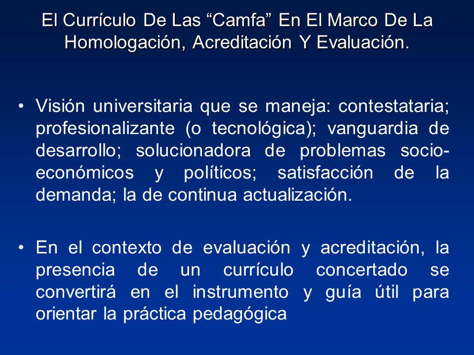 El Currículo De Las Camfa En El Marco De La Homologación, Acreditación Y Evaluación.