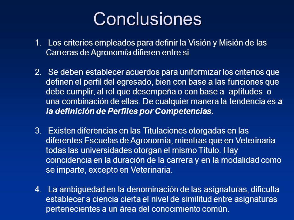 Conclusiones Los criterios empleados para definir la Visión y Misión de las Carreras de Agronomía difieren entre si.