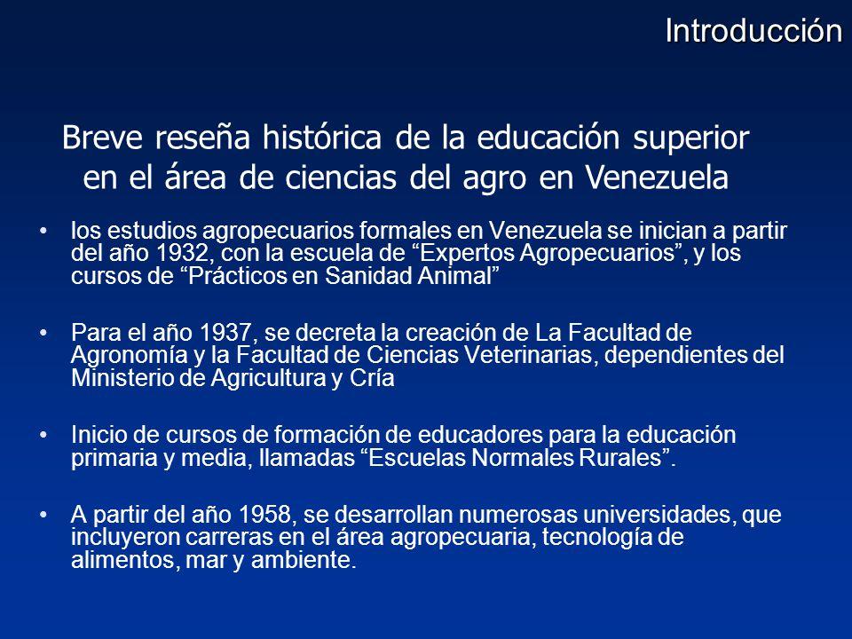 Introducción Breve reseña histórica de la educación superior en el área de ciencias del agro en Venezuela.