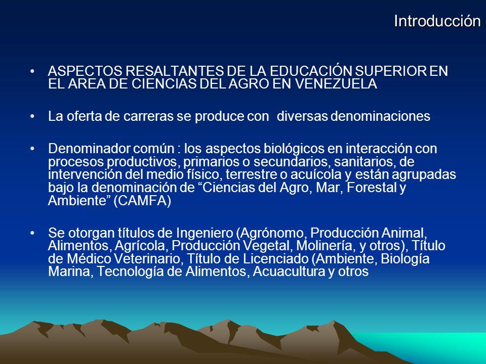 Introducción ASPECTOS RESALTANTES DE LA EDUCACIÓN SUPERIOR EN EL AREA DE CIENCIAS DEL AGRO EN VENEZUELA.