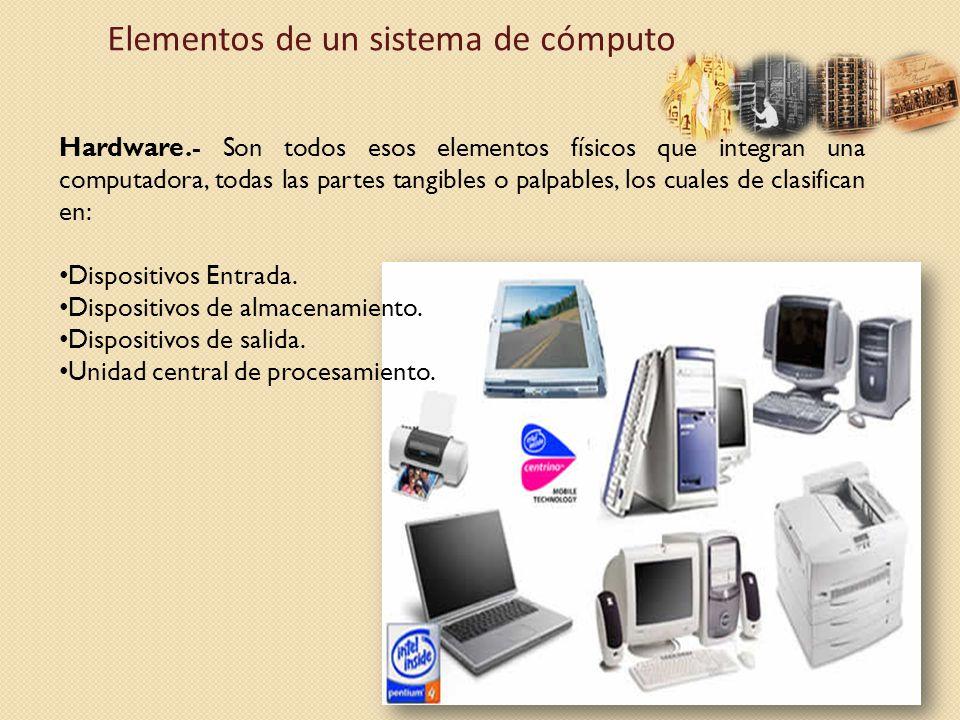 Elementos de un sistema de cómputo