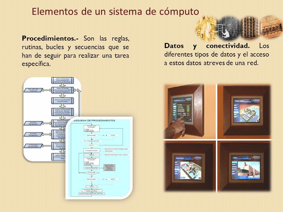 Antecedentes Históricos de la Computación - ppt descargar - photo#38
