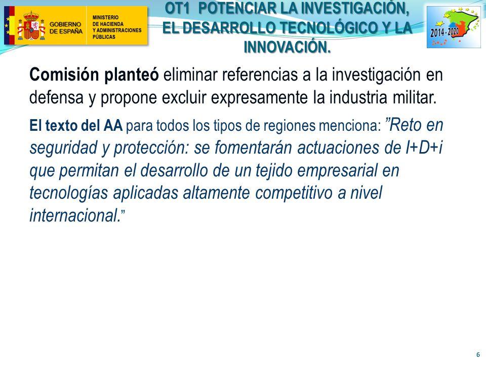 OT1 POTENCIAR LA INVESTIGACIÓN, EL DESARROLLO TECNOLÓGICO Y LA INNOVACIÓN.