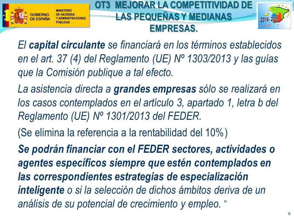 OT3 MEJORAR LA COMPETITIVIDAD DE LAS PEQUEÑAS Y MEDIANAS EMPRESAS.