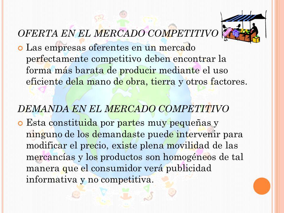 OFERTA EN EL MERCADO COMPETITIVO
