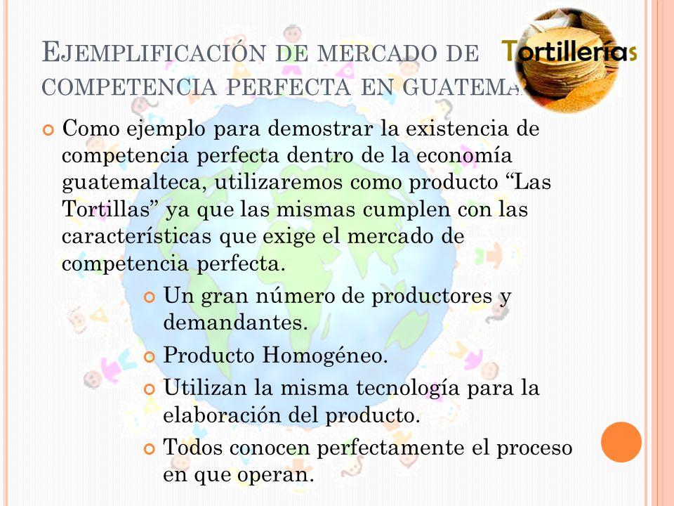 Ejemplificación de mercado de competencia perfecta en guatemala
