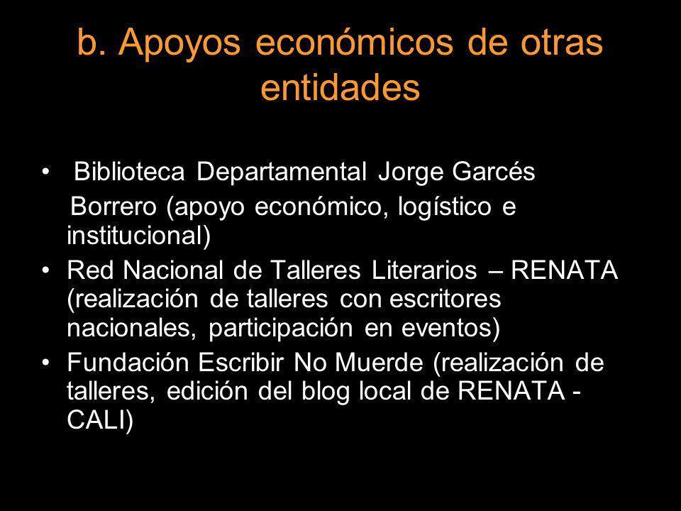 b. Apoyos económicos de otras entidades