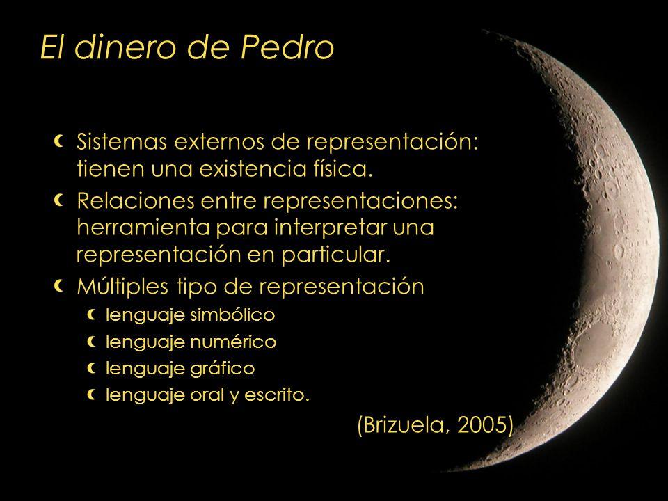 El dinero de Pedro Sistemas externos de representación: tienen una existencia física.