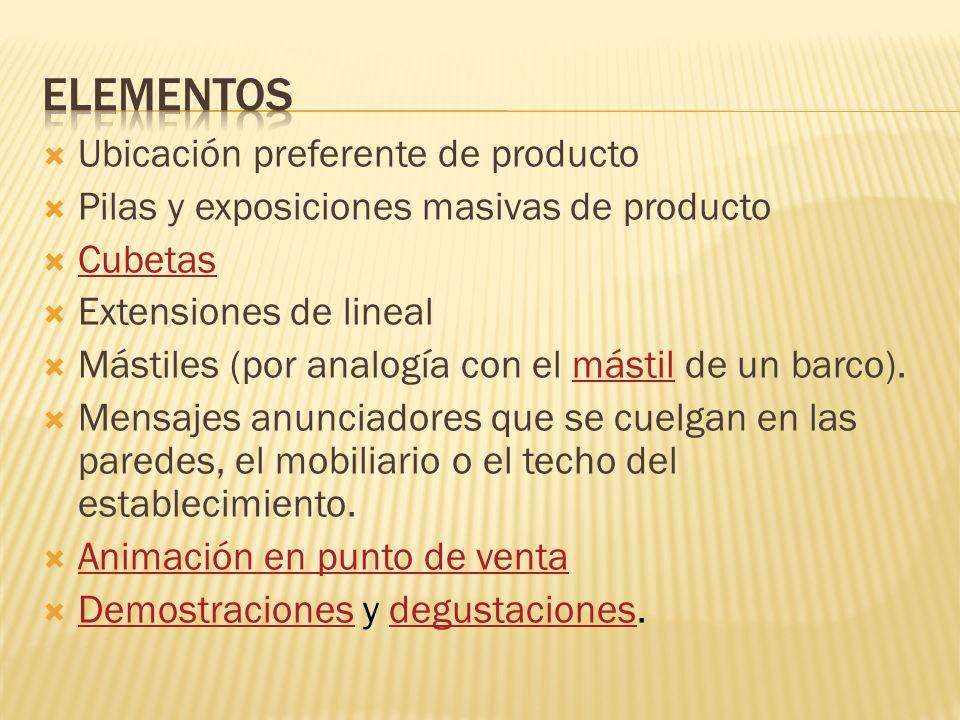 Elementos Ubicación preferente de producto