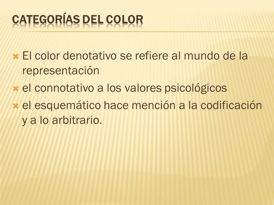 Categorías del color El color denotativo se refiere al mundo de la representación. el connotativo a los valores psicológicos.