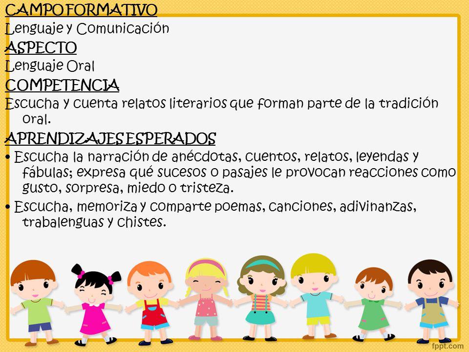 CAMPO FORMATIVO Lenguaje y Comunicación. ASPECTO. Lenguaje Oral. COMPETENCIA.
