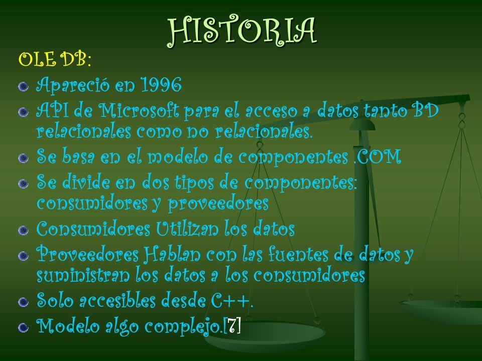 HISTORIA OLE DB: Apareció en 1996