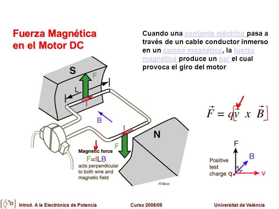 Fuerza Magnética en el Motor DC