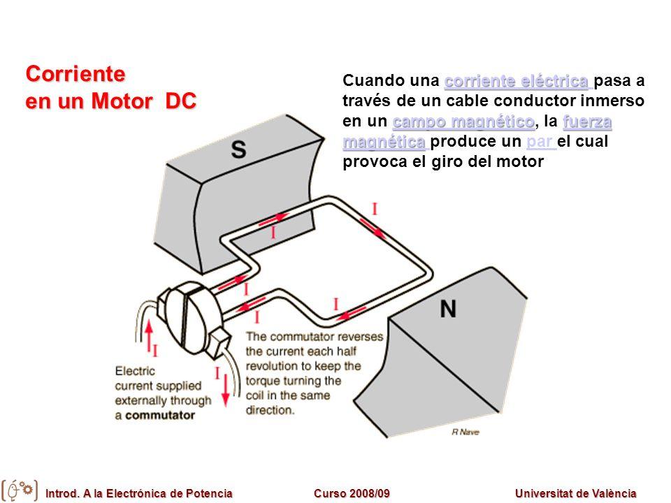 Corriente en un Motor DC