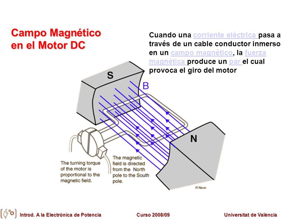 Campo Magnético en el Motor DC