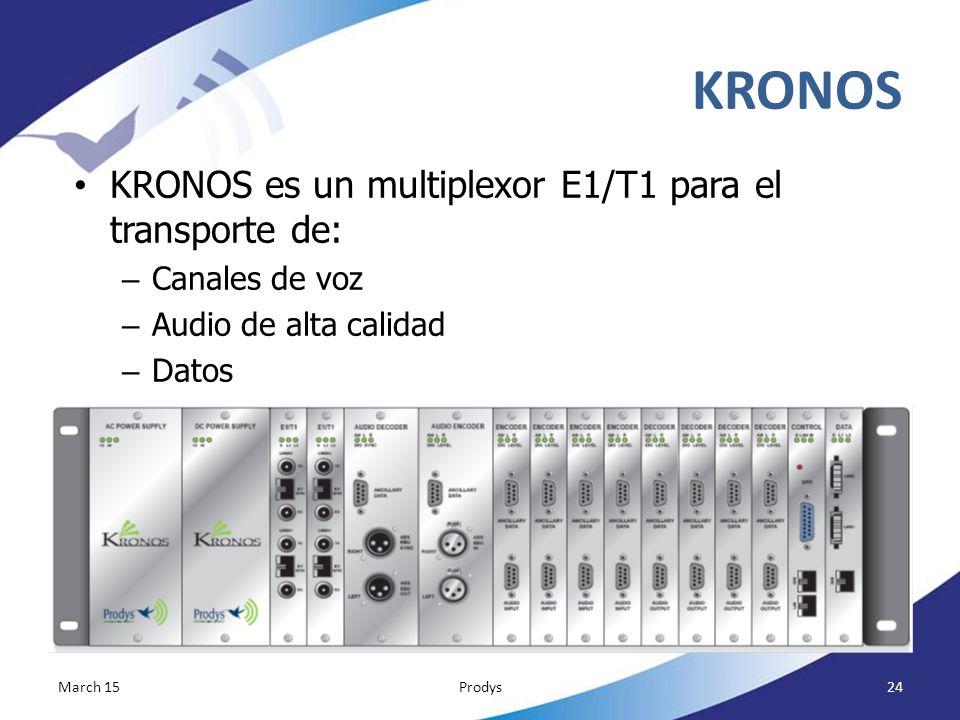 KRONOS KRONOS es un multiplexor E1/T1 para el transporte de: