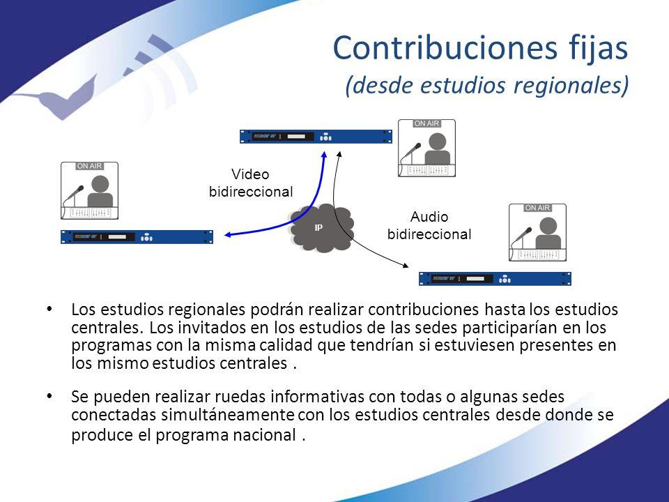 Contribuciones fijas (desde estudios regionales)