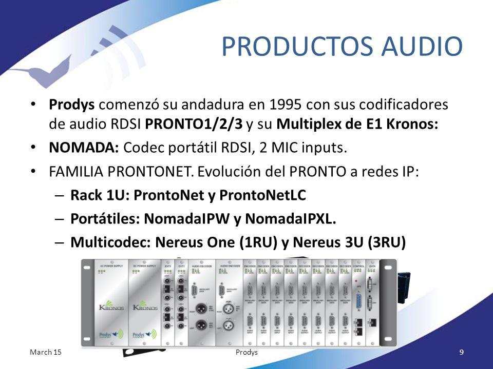 PRODUCTOS AUDIO Prodys comenzó su andadura en 1995 con sus codificadores de audio RDSI PRONTO1/2/3 y su Multiplex de E1 Kronos: