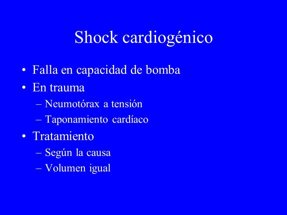 Shock cardiogénico Falla en capacidad de bomba En trauma Tratamiento