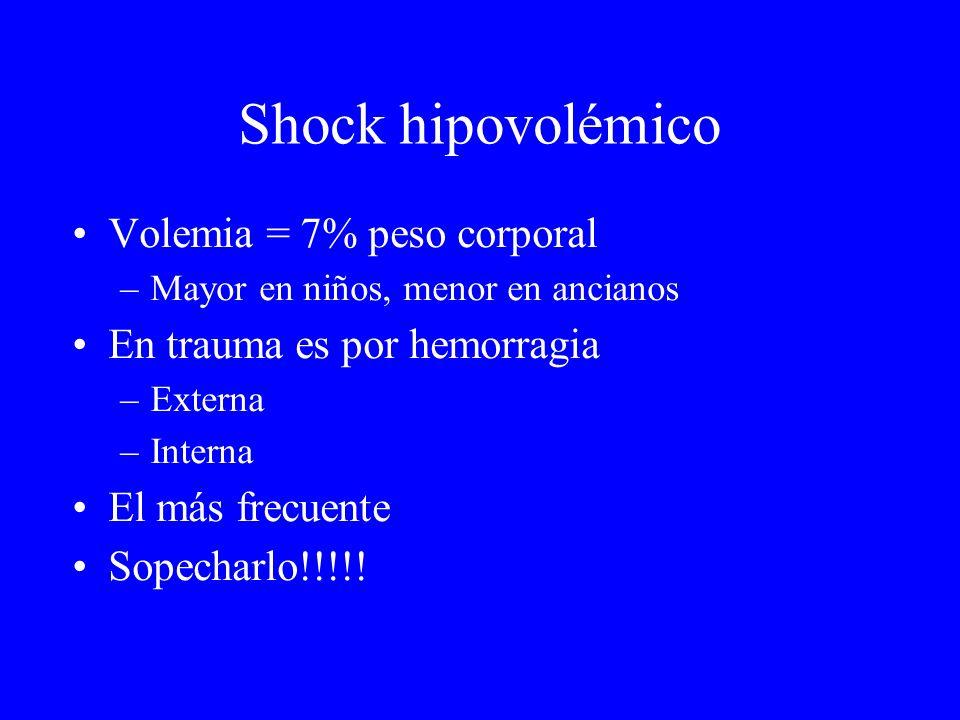 Shock hipovolémico Volemia = 7% peso corporal