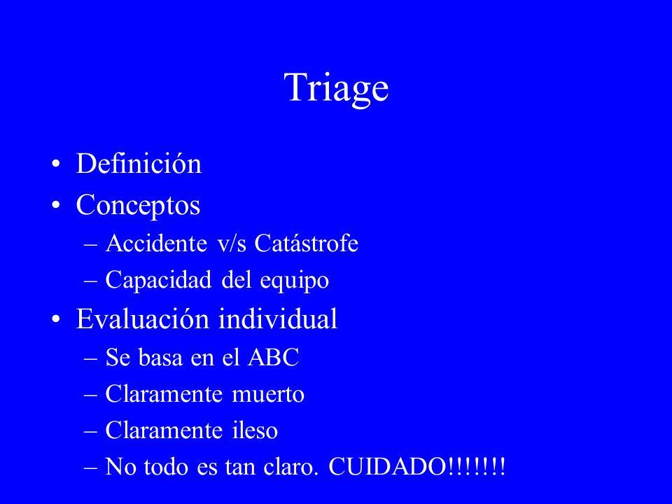 Triage Definición Conceptos Evaluación individual