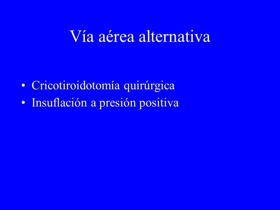 Vía aérea alternativa Cricotiroidotomía quirúrgica