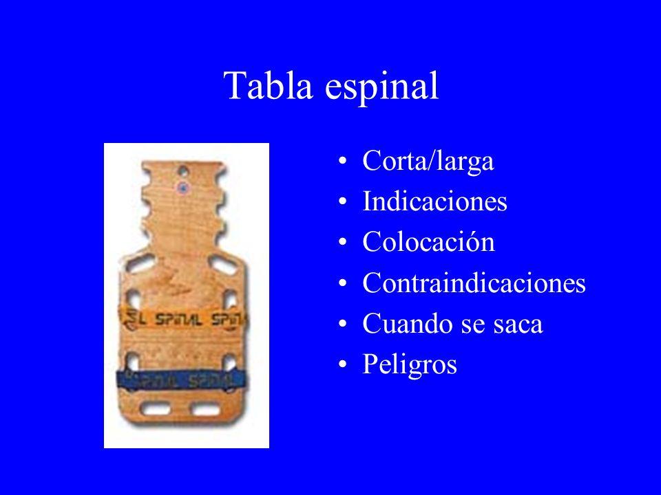 Tabla espinal Corta/larga Indicaciones Colocación Contraindicaciones
