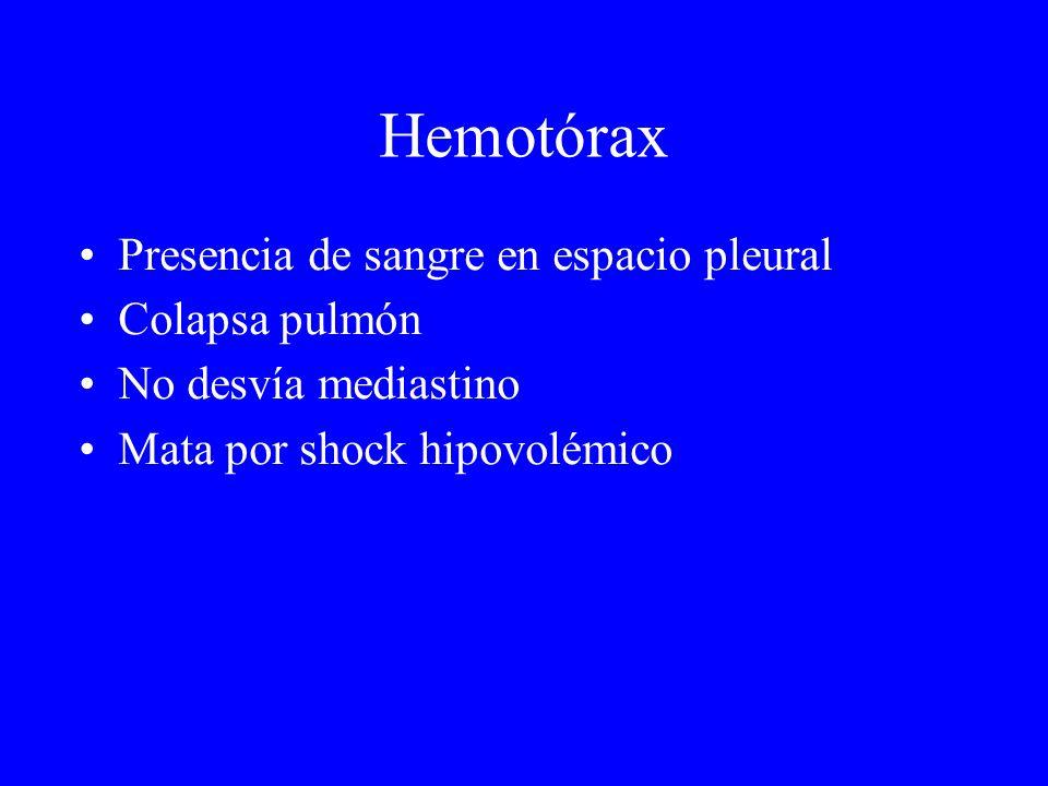 Hemotórax Presencia de sangre en espacio pleural Colapsa pulmón